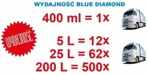 Blue diamond 1000L